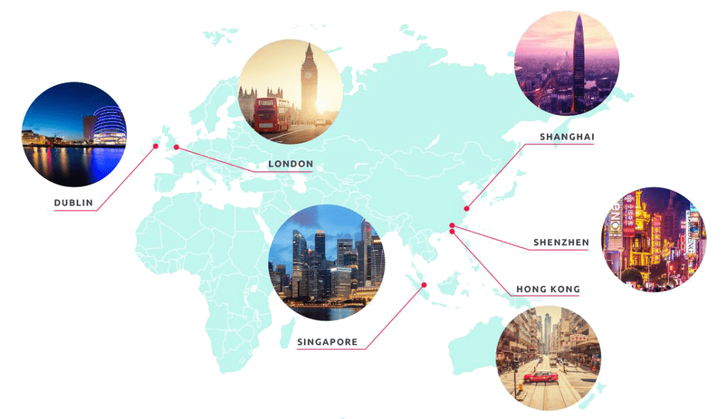 Eurasia Source Locations Bringing Business in Asia And Europe Together